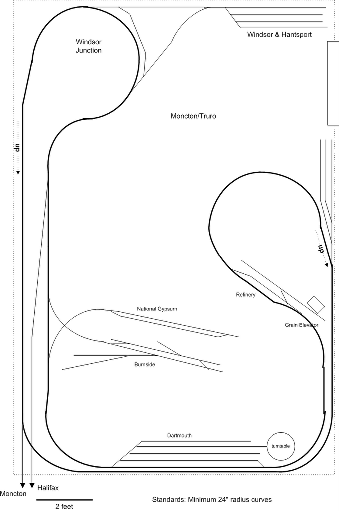 Track Planning For The New Layout