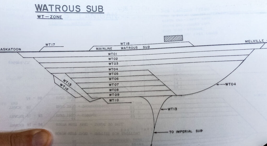 Track plan for Watrous, SK